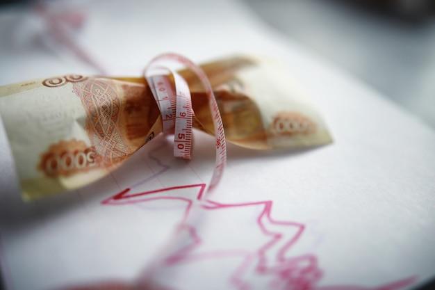 Deprecjacja waluty krajowej rachunek z napisem 5000 tysięcy rubli