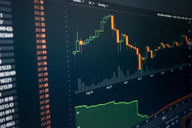 Diagram giełdowy i wykres na ekranie wyświetlacza