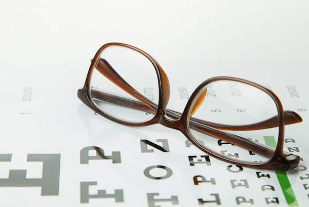 Diagram sprawdzania szkieł ocznych optometrii tle medycznym.