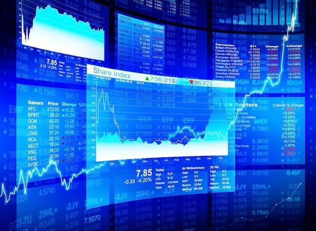 Diagramy finansowe