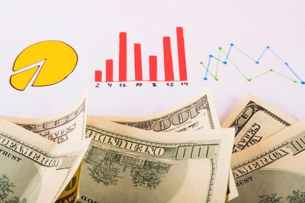 Diagramy z pieniędzmi na stole