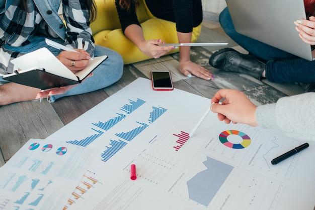 Dokumenty dotyczące projektów biznesowych. milenijny styl dyskusji biznesowej