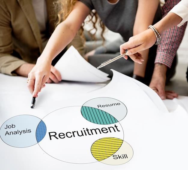 Doradztwo rekrutacyjne diagram venna