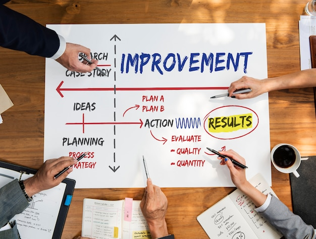 Doskonalenie sukces planowanie pomysły badania