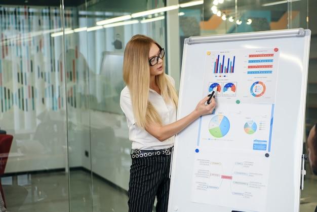 Doświadczona kobieta prowadząca wykłady dla wieloetnicznych wysoko wykwalifikowanych ludzi biznesu, którzy zgromadzili się przy stole w sali konferencyjnej w sali konferencyjnej w biurze.
