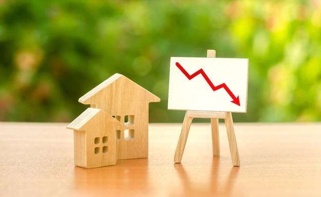 Drewniane domy i sztaluga czerwona strzałka w dół upadek koncepcji wartości rynku nieruchomości
