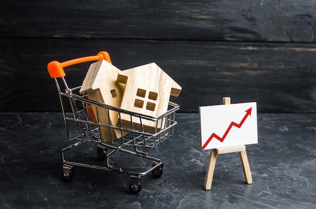 Drewniane domy w koszyku supermarketu i strzałka w górę. rosnący popyt na mieszkania