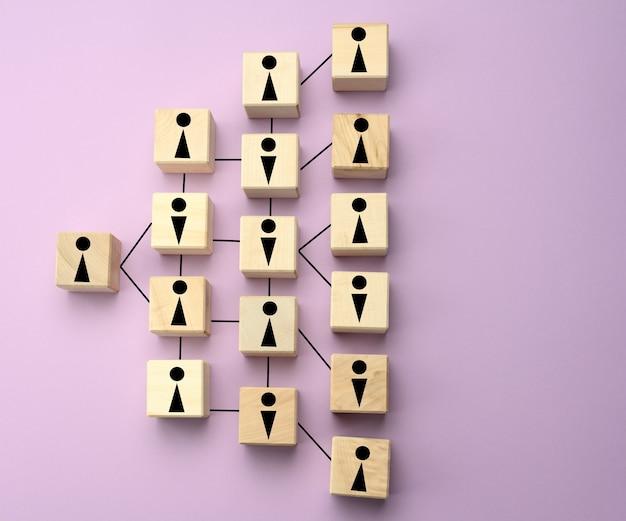 Drewniane klocki z figurami, hierarchiczna struktura organizacyjna zarządzania, równowaga płci, efektywny model zarządzania w organizacji