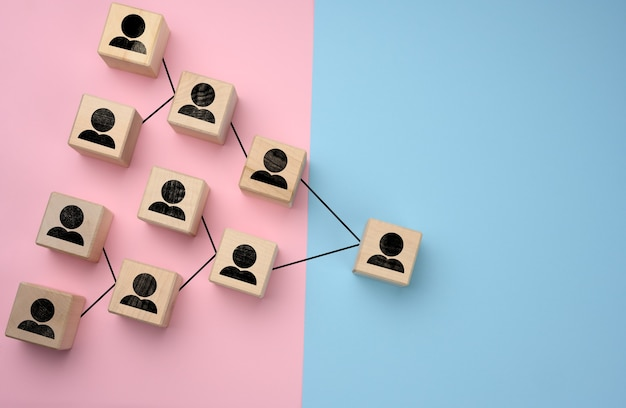 Drewniane klocki z postaciami na liliowej powierzchni, hierarchiczna struktura organizacyjna zarządzania, efektywny model zarządzania w organizacji, widok z góry
