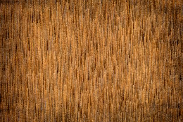 Drewniane tekstury mogą służyć jako tło