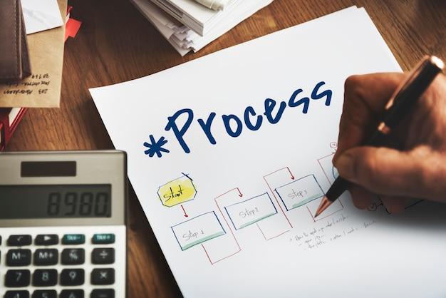 Działanie proces kierunki ikona weryfikacji wydajności