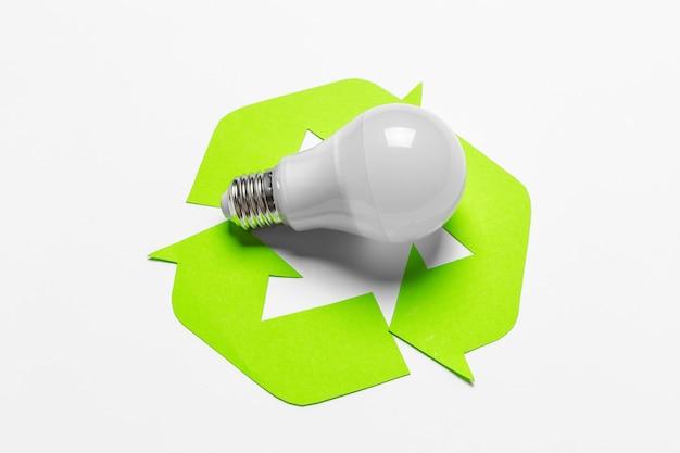 Ekologiczne źródło energii, zielona energia