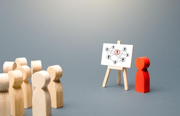 Figurka lidera odprawa podwładnych na temat hierarchii biznesowej firmy