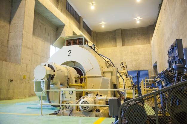 Generatory prądu elektrycznego
