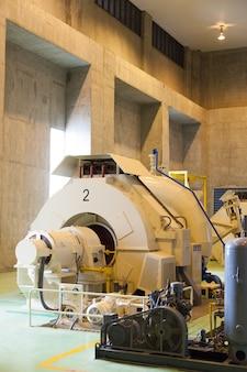 Generatory prądu z wodą.