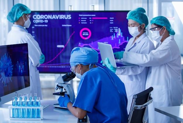 Grupa badaczek lub naukowców noszących ochronne maski higieniczne i mundury medyczne pracujące razem i dyskutujące w laboratorium, badające i analizujące sytuację koronawirusa.