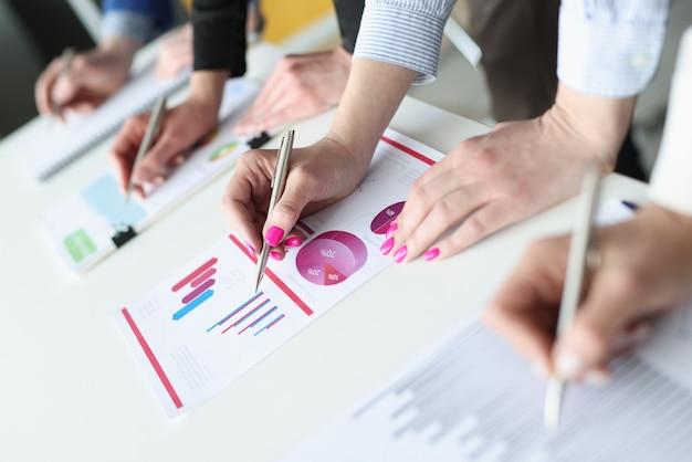 Grupa ludzi biznesu piszących długopisami w dokumentach z zbliżeniem wykresów