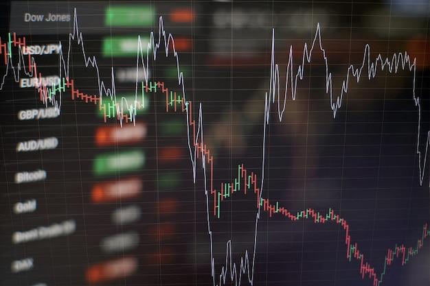 Indeksy giełdowe w przestrzeni wirtualnej. wzrost gospodarczy, recesja. elektroniczna platforma wirtualna pokazująca trendy i wahania giełdowe