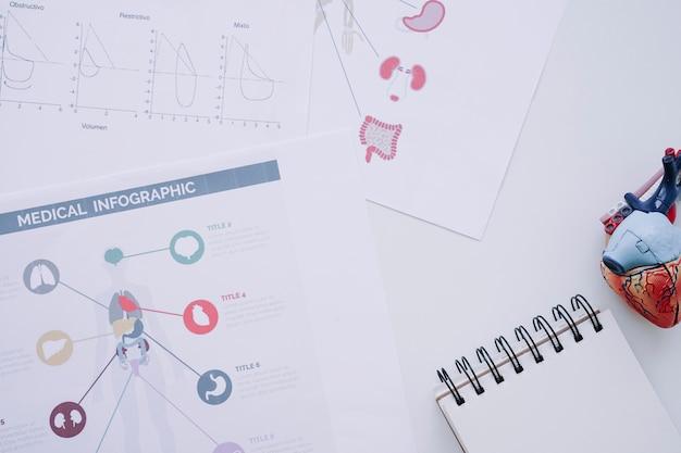 Informacje medyczne z notebooka i realistyczne serca