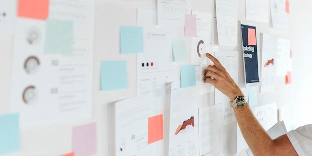 Informacje o planowaniu biznesowym na ścianie