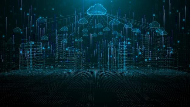 Inteligentne miasto przetwarzania w chmurze z wykorzystaniem sztucznej inteligencji