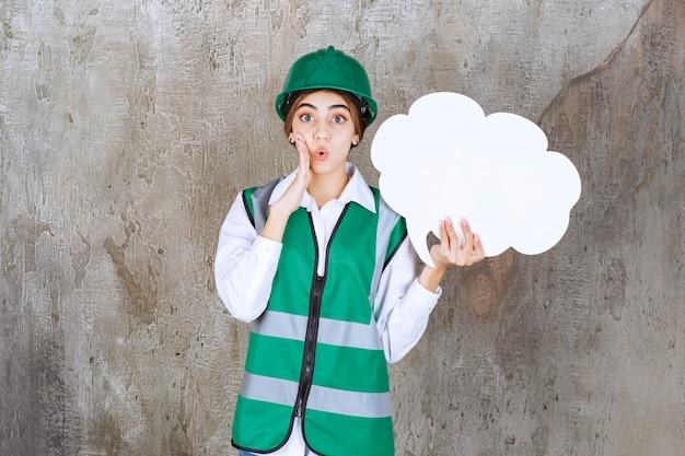 Inżynierka w zielonym mundurze i kasku, trzymająca tablicę informacyjną w kształcie chmury i wygląda na zaskoczoną i przerażoną