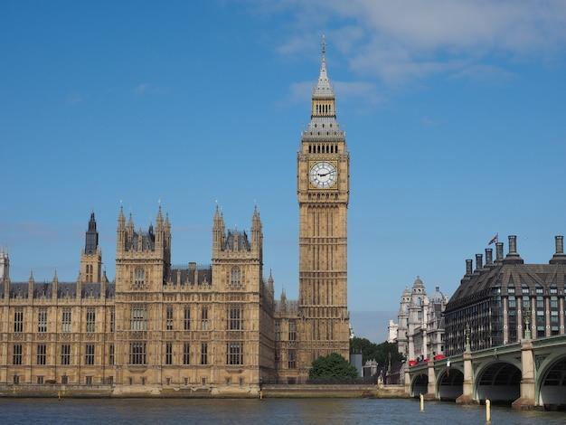 Izby parlamentu w londynie