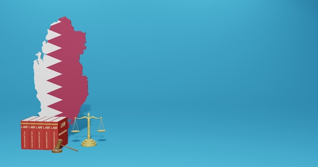 Katarskie prawo dotyczące infografik, treści w mediach społecznościowych w renderowaniu 3d