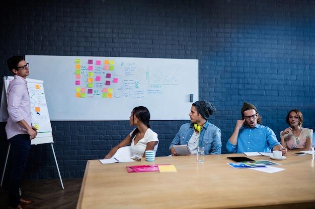 Kierownik spotkania z grupą kreatywnych projektantów