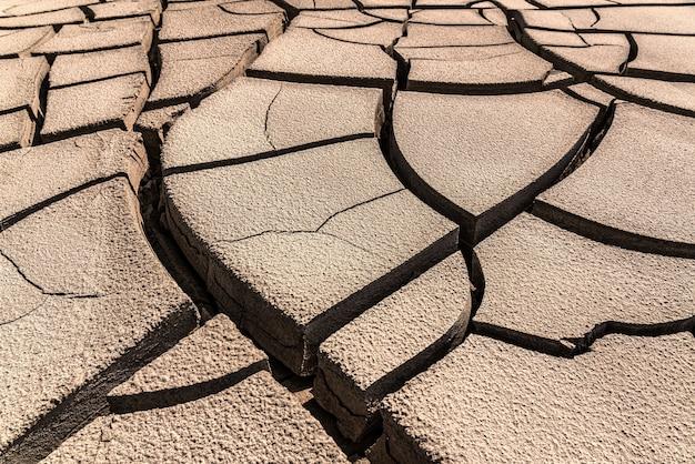 Klimat suszy, popękana ziemia w tle