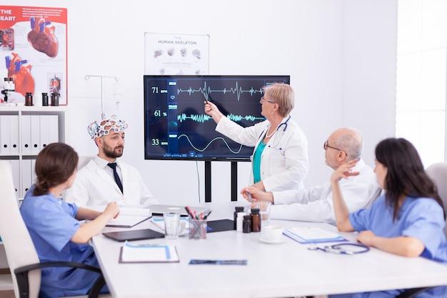 Kobieta naukowiec omawiająca fale mózgowe z personelem medycznym szpitala. monitor pokazuje nowoczesne badanie mózgu, podczas gdy zespół naukowców dostosowuje urządzenie.