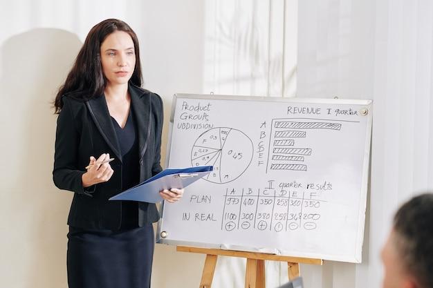Kobieta przedsiębiorca pokazująca wyniki pracy