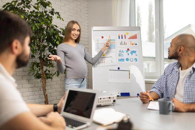 Kobieta w ciąży daje prezentację w biurze współpracownikom płci męskiej