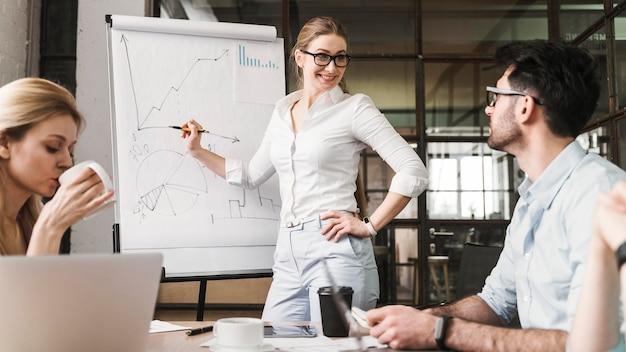 Kobieta w okularach podczas prezentacji spotkania z kolegami