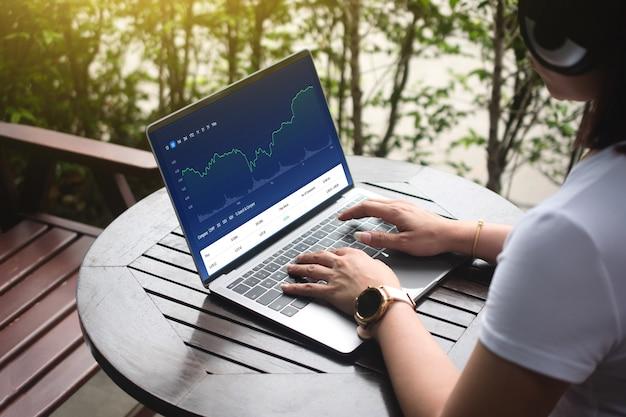 Kobiety handlujące online na komputerze, handel na giełdzie forex