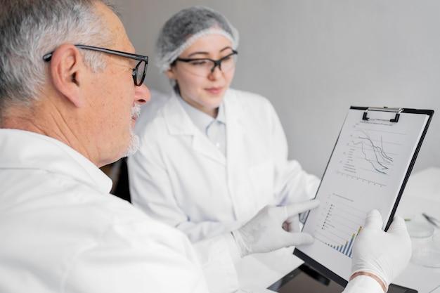 Koledzy w laboratorium przeprowadzający eksperymenty