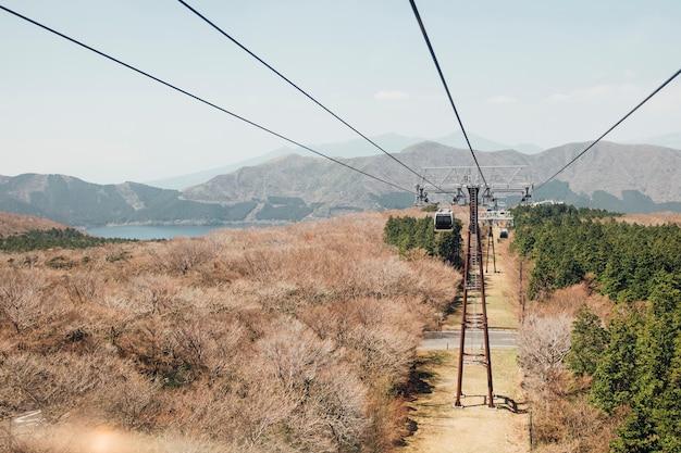 Kolejka linowa w japonii