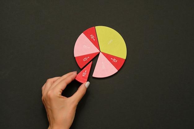 Kolorowe koła ułamkowe ułożone w wykres kołowy i ręka, czarne tło.