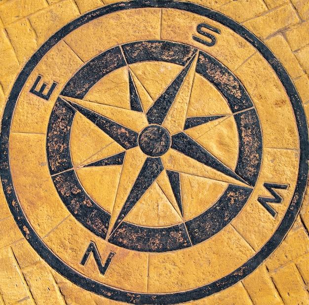 Kompas, wskaźnik punktów kardynalnych