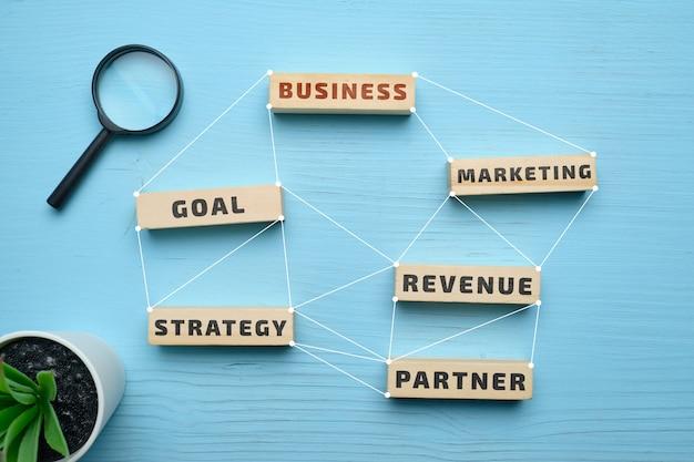 Koncepcja biznesowa - drewniane klocki z napisami cel, marketing, strategia, partner, przychody.