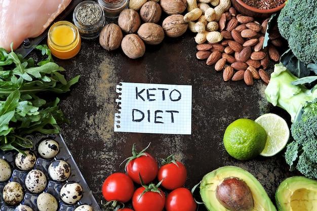 Koncepcja diety ketogenicznej. zestaw produktów diety ketonowej o niskiej zawartości węglowodanów. zielone warzywa, orzechy, filet z kurczaka, nasiona lnu, jaja przepiórcze, pomidory koktajlowe. koncepcja zdrowej żywności.