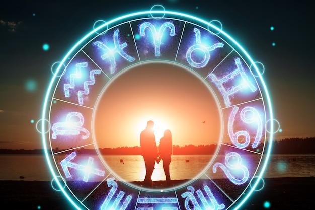 Koncepcja horoskopu
