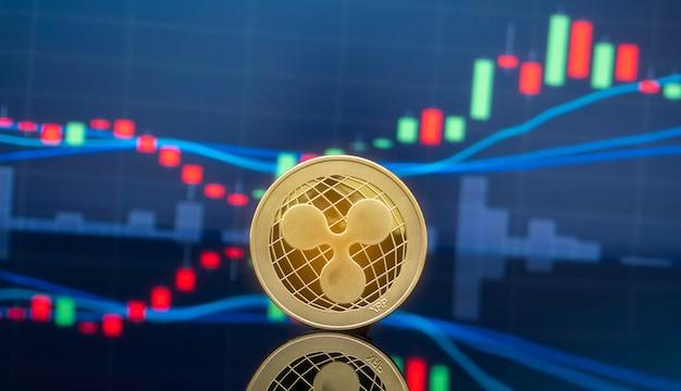 Koncepcja inwestowania falowania i kryptowaluty.