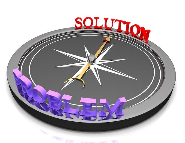 Koncepcja kompasu z rozwiązaniem słownym