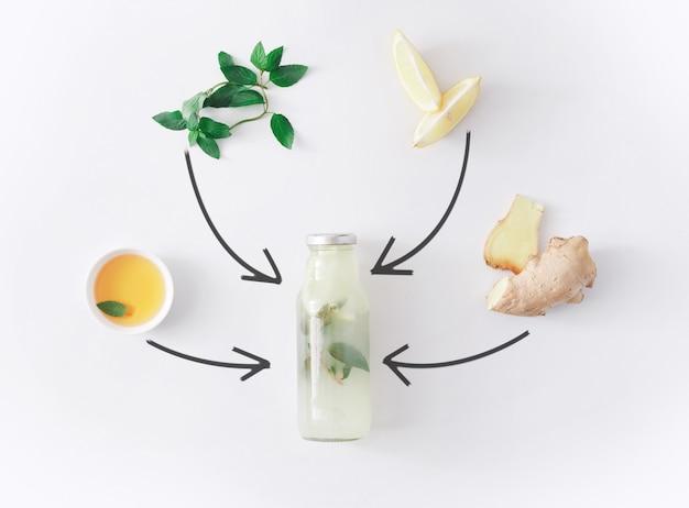 Koncepcja napoju lemoniady detox, kolaż składników smoothie. naturalny, ekologiczny zdrowy sok w butelce do diety odchudzającej lub na czczo. mieszanka mięty, miodu, cytryny i imbiru na białym tle