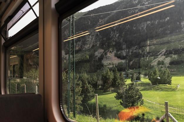 Koncepcja podróży pociągiem