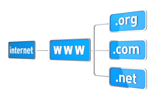 Koncepcja połączenia internetowego. obraz generowany cyfrowo. obraz wygenerowany w 3d