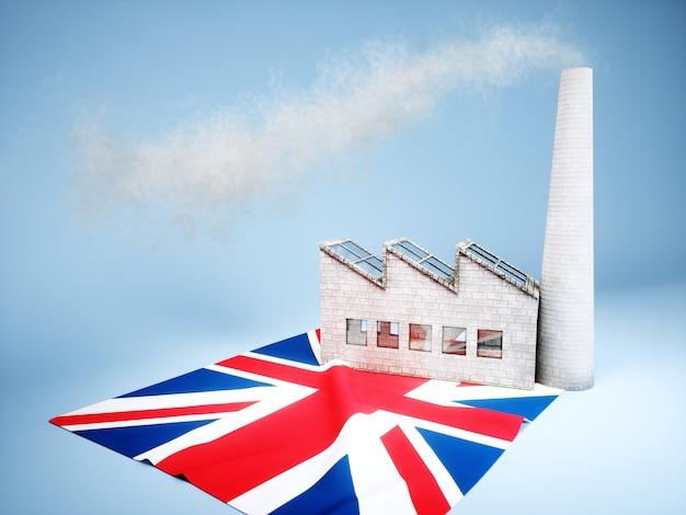 Koncepcja rozwoju przemysłu w wielkiej brytanii