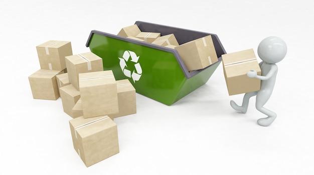 Koncepcja towarów z recyklingu