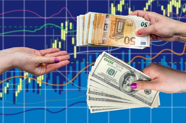 Koncepcja wymiany pieniędzy na tle wykresów biznesowych